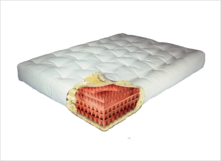 Gold Bond FeatherTouch II Futon Mattress