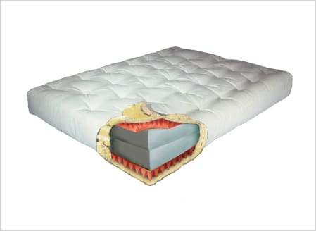 Gold Bond Moonlight Futon Mattress